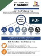 FINAL - MC General Fund Budget Basics - Sales Tax.pdf