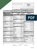 Scenic III Check List