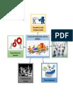 planeacion estrategica de una empresa.docx