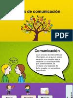 Comunicación (Auditar)