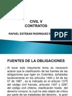 CIVIL V diapositivas contratos 3 - Obligaciones, responsabilidad y contrato.pptx