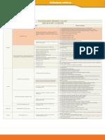 Matriz estandares_minimos.pdf