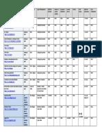liste des possibilités d'hébergements pour étudiants en France (mai 2017)_0.pdf