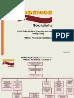 Info Podemos CNE 2017