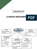 UNIDAD 6ª MÚSICA. ppt.ppt