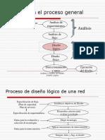 04 DiseñoRedes Diseño LógicoA