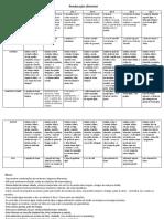 Reeducação alimentar - PDF
