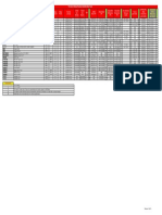 TURISMO Application list 2011.pdf