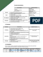 Aqualisa brief.doc
