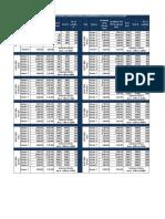 Comedk 2019 Round1 Schedul Revised 2