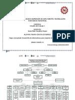Mapa Conceptual2ok.docx