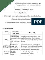 karangan umum t3