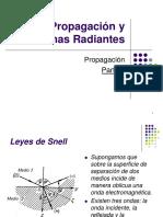 2.- Propagación Troposférica. Leyes de Snell