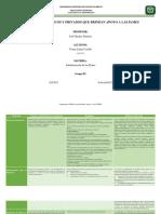 (Administración de Las Pymes)Organismos Públicos y Privados Que Brindan Apoyo a Las Pymes