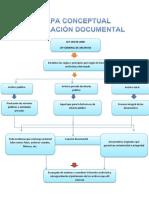 Mapa Conceptual Legislacion Documental