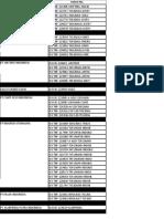 Recap Po Invoice Oktober 2019