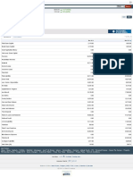 Infosys financial balance sheet analysis.pdf