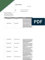 Matematika Rekap Jawaban k03260215-Bbj2 Simulasi20!2!2 2 Signed