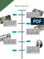Evolución de La Manufactura y Su Impacto Actual