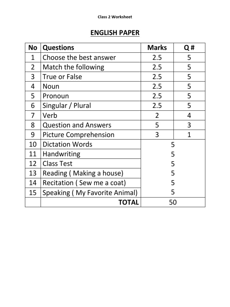 English Worksheets Cbse Class 2 Term 1 English Language Grammatical Number