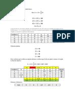 Cambio en Coeficiente Variable Básica