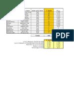 Assignment2_niche_spreadsheet (1).xlsx
