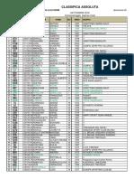 classifica_monte_isola_2018.pdf