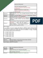 Soal Materi Prematur, Bblr, Asfiksia, Rds, Hiperbilirubin