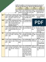 narcis cernea carte pdf