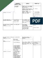 CouncilFile_7JH67U1J8FC.PDF