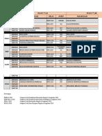 JADWAL UTS SEMESTER GANJIL   2019-2020 (Matematika) (fix).xlsx