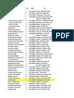 Data Maba Angkatan 17