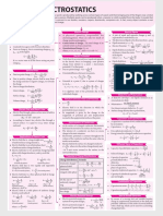 Physics concept chart - ELECTROSTATICS.pdf