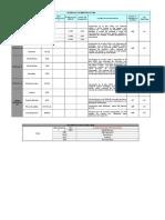 Diagnostico Infraestructura Educativa i.e. 80052