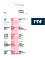 List of Forex Brokers _ Sample - Copy