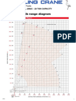 TABLA DE CARGAS MANITOWOC 2892C