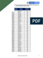 1. Listado General Calificaciones Cursos ECDF II