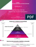 Modulo 2 Elementos de Los Sistemas Automatizados