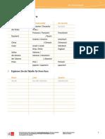 676190_MLD_Lektion1_Zusatzmaterial_EB.pdf