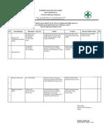 2.2.2(4) HASIL EVALUASI PEMENUHAN KEBUTUHAN TENAGA TERHADAP PERSYARATAN - Copy.docx