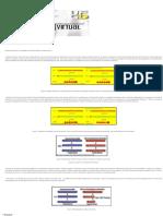 Tipos de Mutação __ Genética Virtual