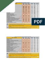 ratio opositor-plaza  2016 y 2018.pdf