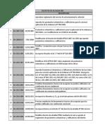 Indice Decretos de Alcaldia