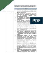 Cuadro Resumen Sobre Medidas Que Afectan a Las Importaciones Del Examen de Politicas Comerciales de El Salvador