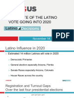 The State of the Latino Vote