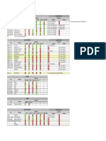 Tabela de Fornecedores