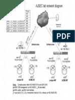 AJSEC Lab Network Diagram.pdf