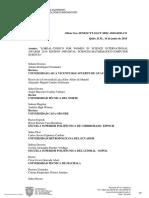 SENESCYT-SGCT-SDIC-2018-0290-CO (2)