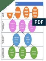 Mapa Estrategico.pptx