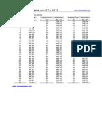 94148509-Densidad-del-agua-entre-0-y-100-C-convertido.docx